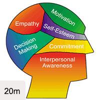 Master Emotional Intelligence