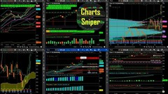 Stocks Technical Analysis Overview