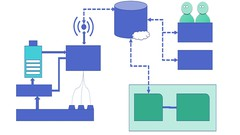 DIGITAL TECHNOLOGIES IN PRODUCTION PROCESSES. PART 1
