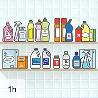 Ammonia Awareness 117-04