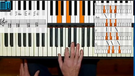 Chords for Carl piano solo - Video One