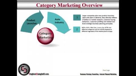 Marketing Strategy Business Development Process & Framework